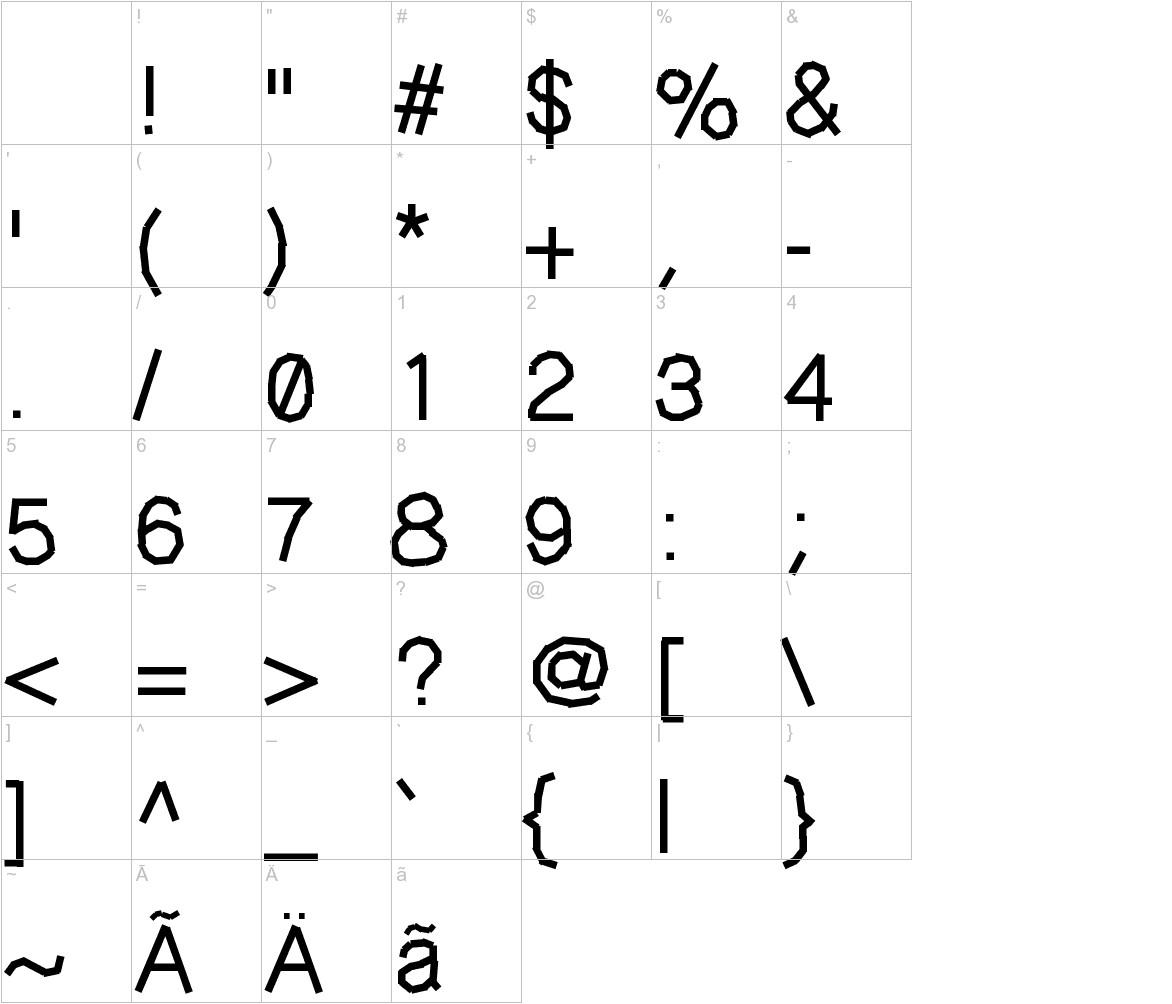 MaskingType characters