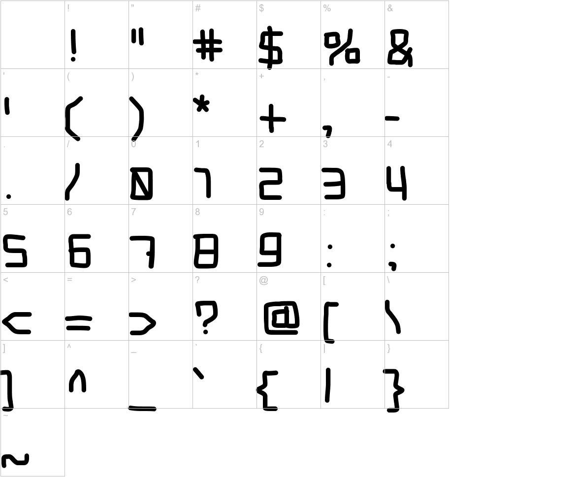 MBBlockType characters