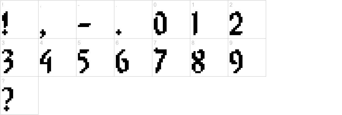 8-bit Limit (BRK) characters
