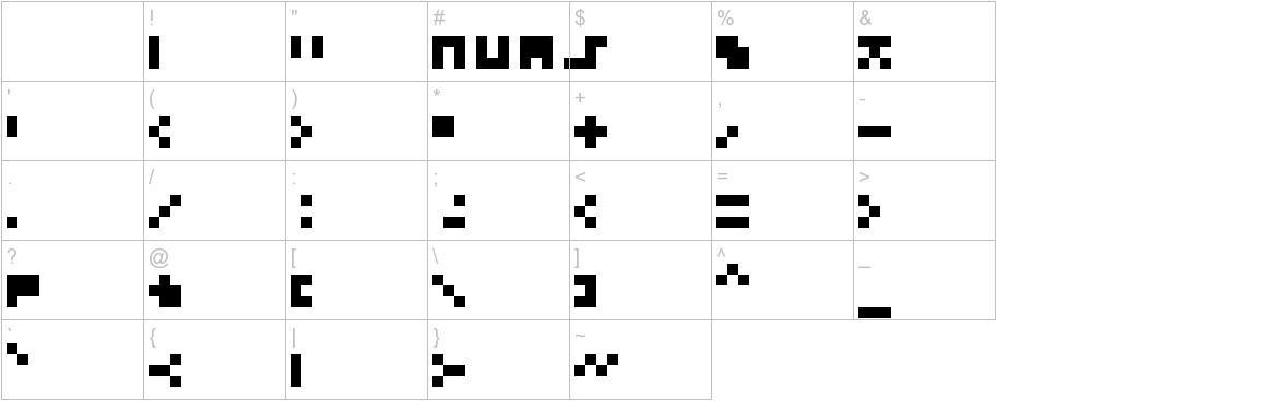 Miniozma characters