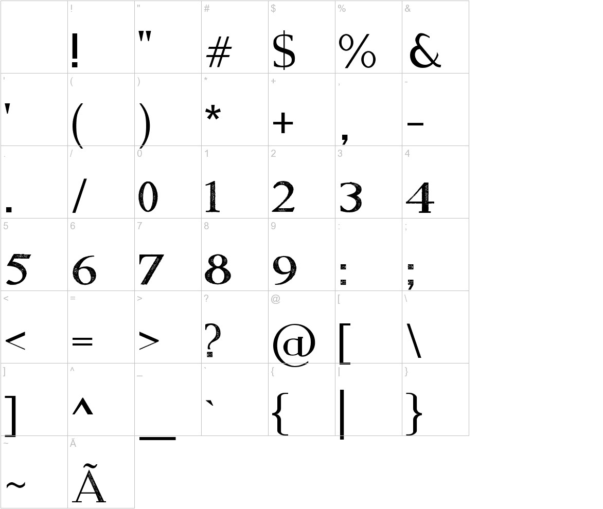 Modern Serif Eroded characters
