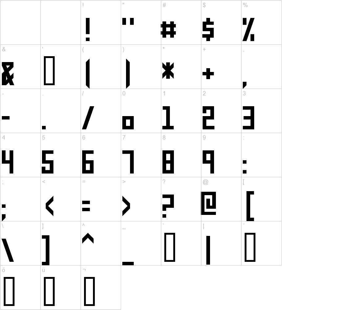 monolyth Monospaced characters