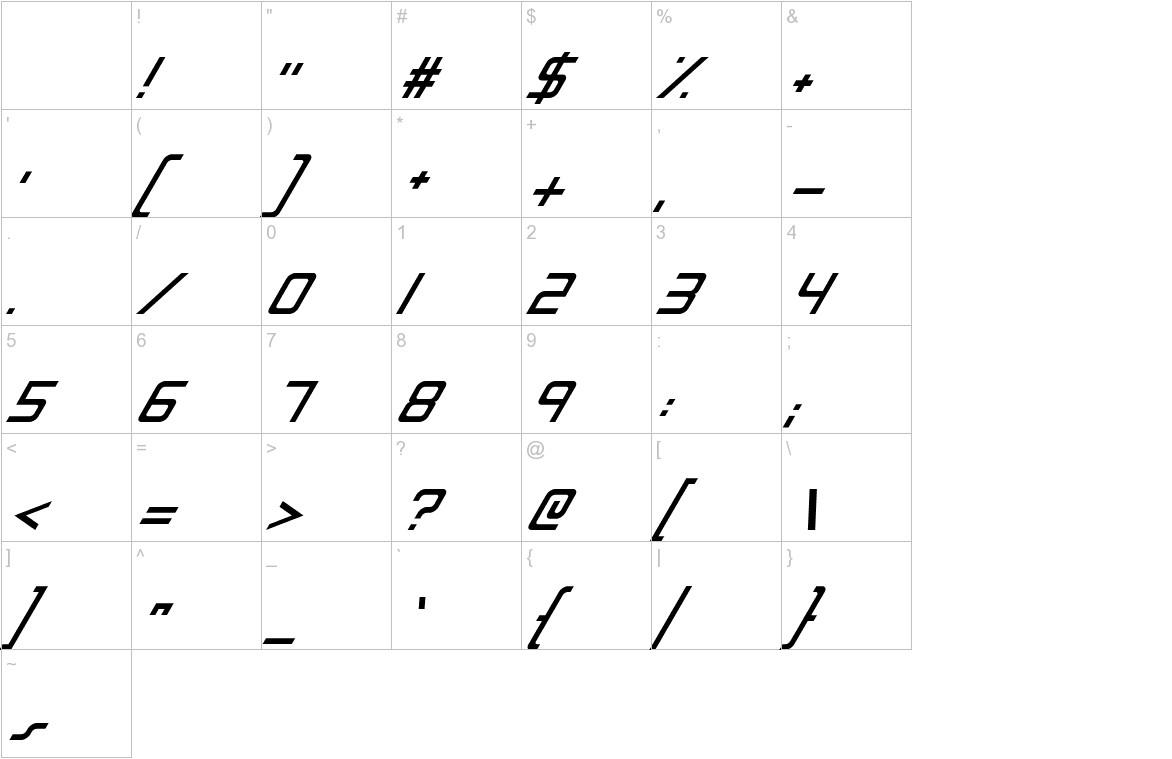 Neon Nanoborg Italic characters