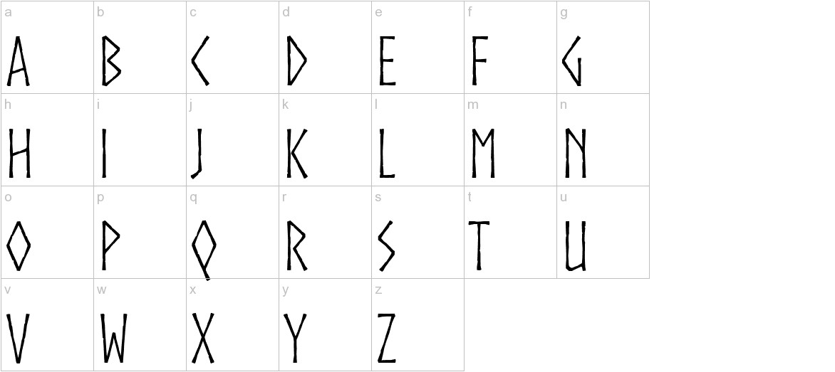 Norse lowercase