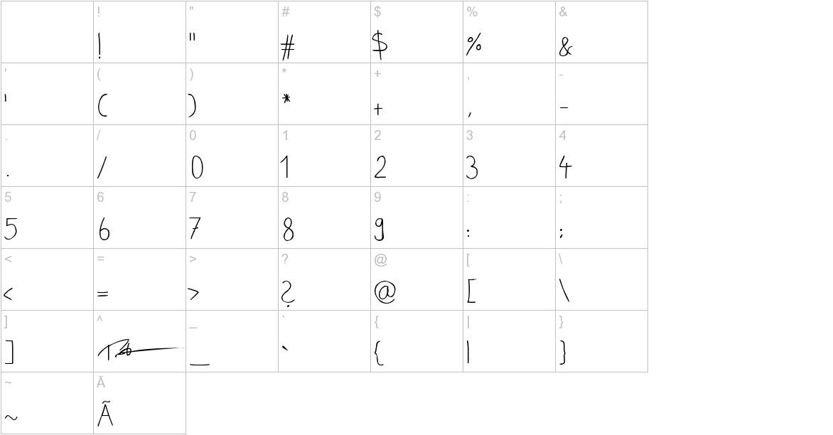 phitradesign Handwritten Thin characters