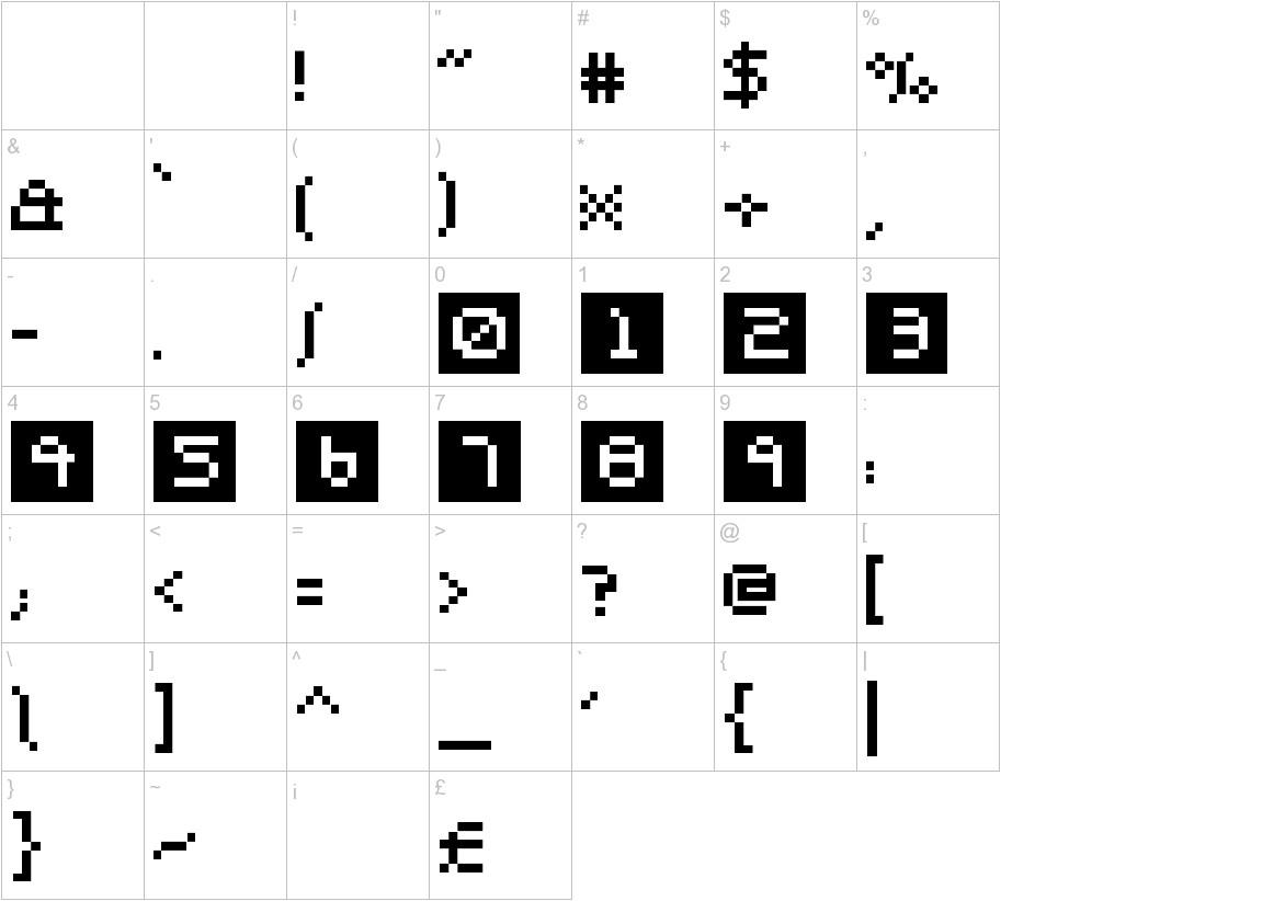 Pixel Twist characters