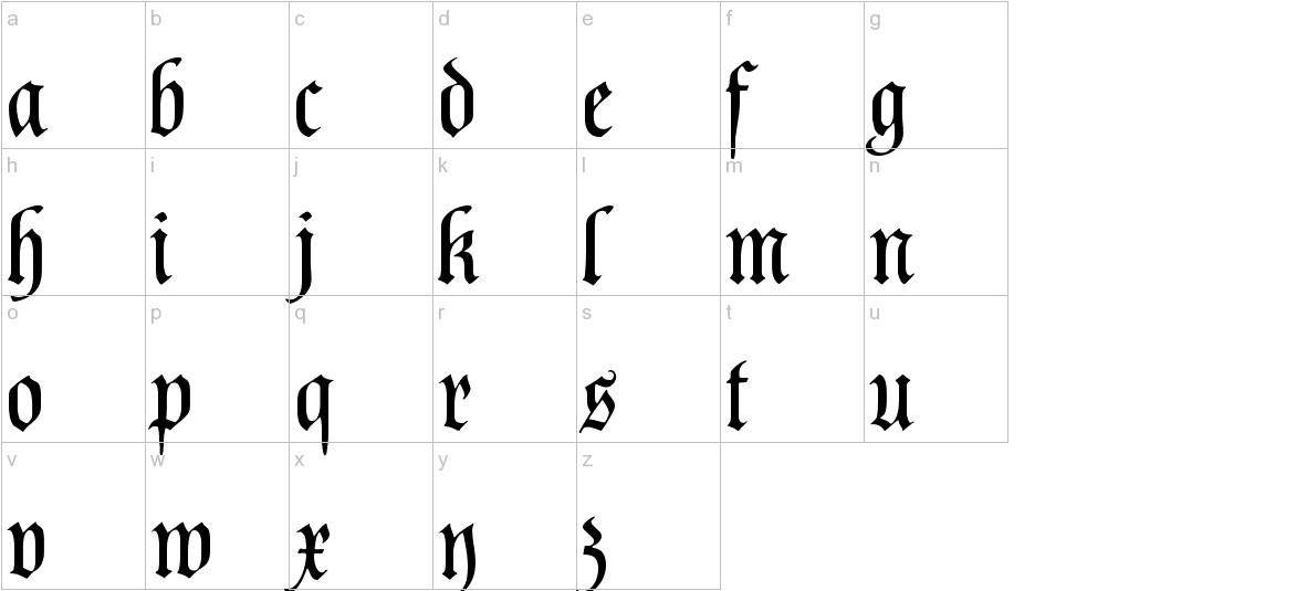 Poppl Fraktur CAT lowercase