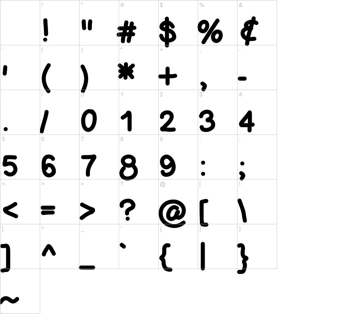 PoundCake69 characters