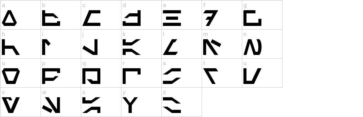 Imperial Code lowercase