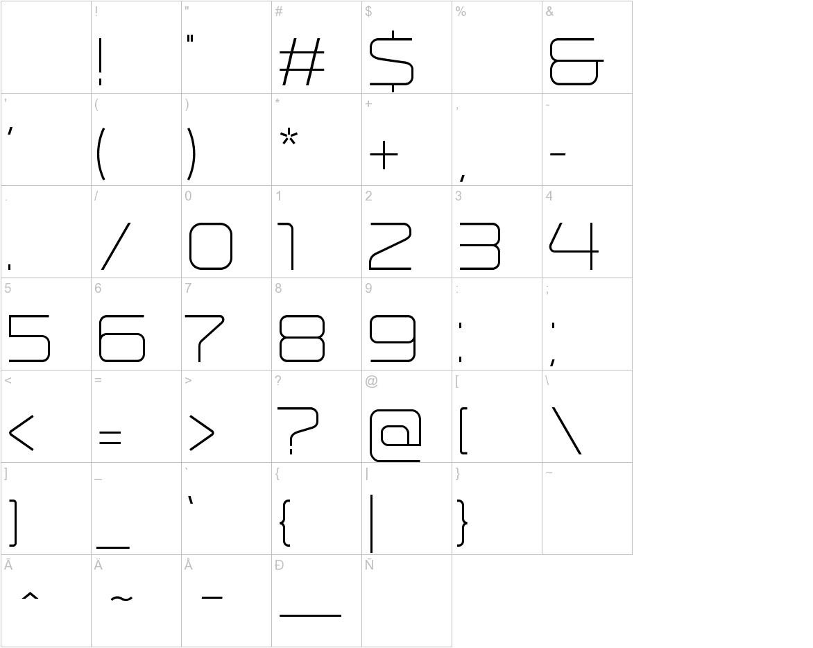 Ronduit Capitals Light characters