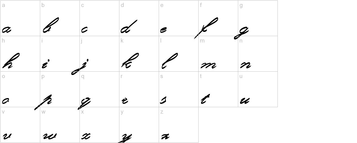 Rough Brush Script lowercase