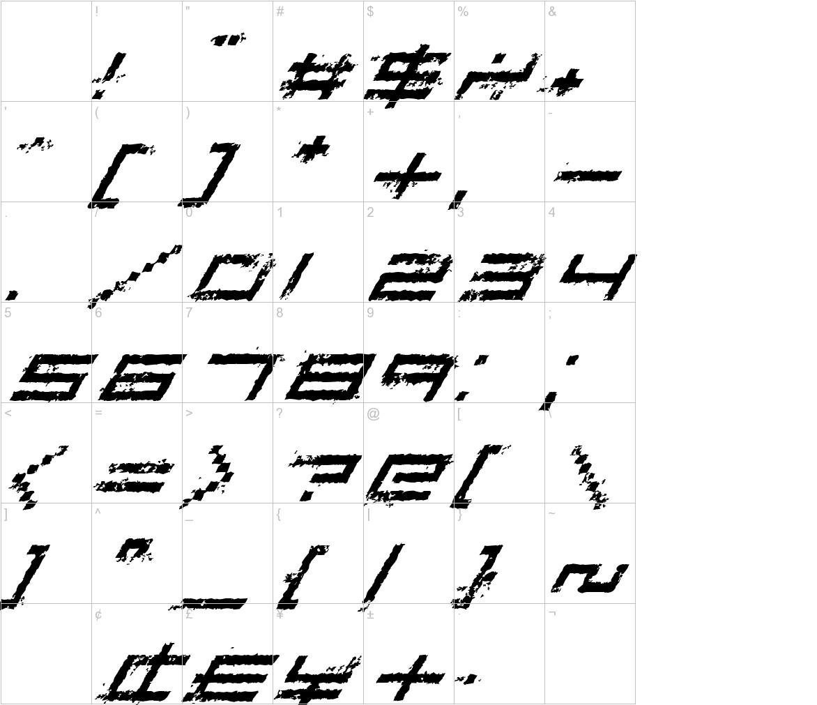 Rusting Robotica Italic characters