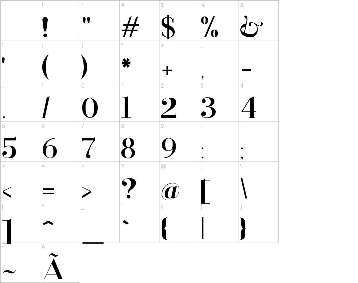Santander characters
