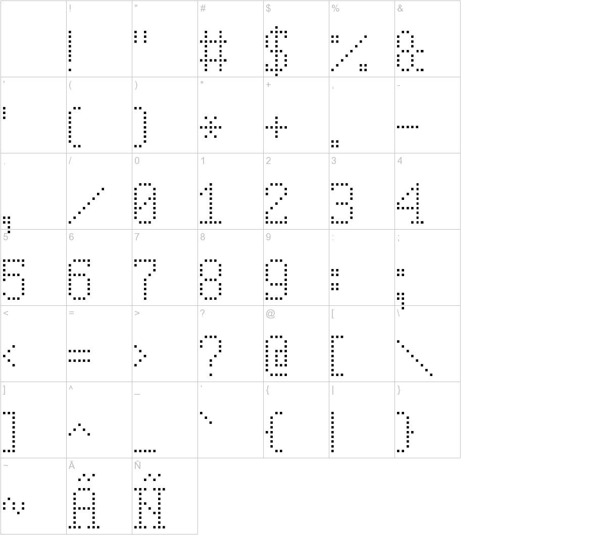 Serif Dot Digital-7 characters