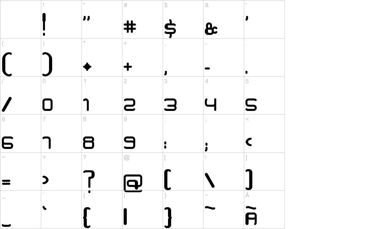 Serpi characters