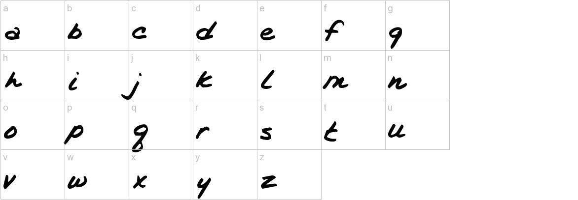Kims Handwriting lowercase
