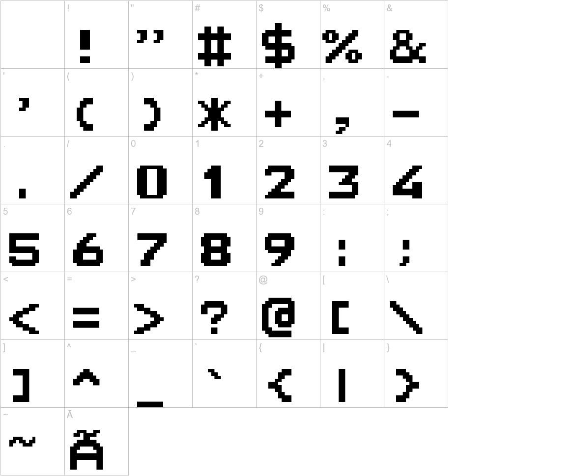 Spanish Teletext characters