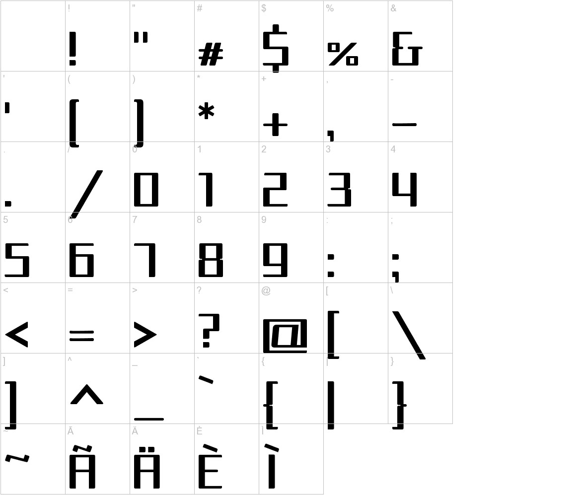 Squarea characters