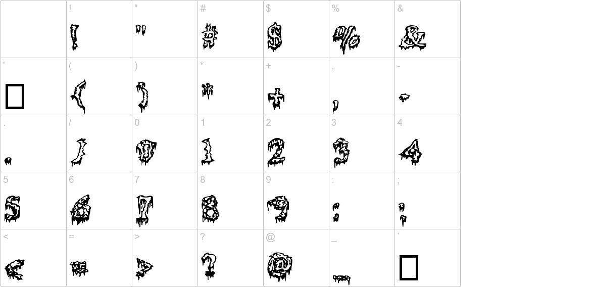 Squelettics Medium characters