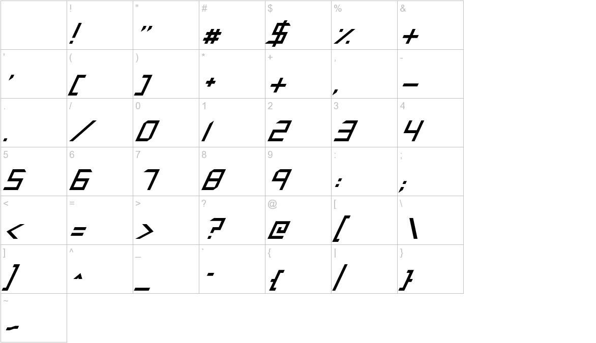 Synthetic Sharps Italic characters