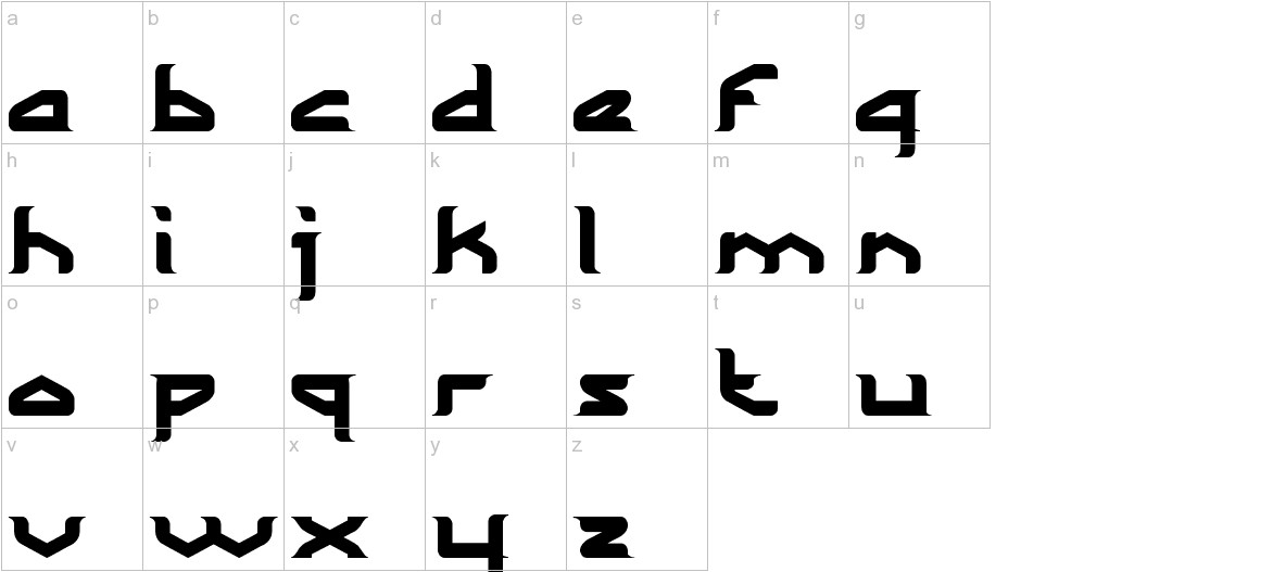 The Wizard of One CLick lowercase