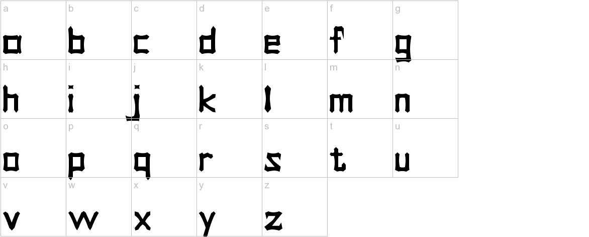 Tongkonan lowercase