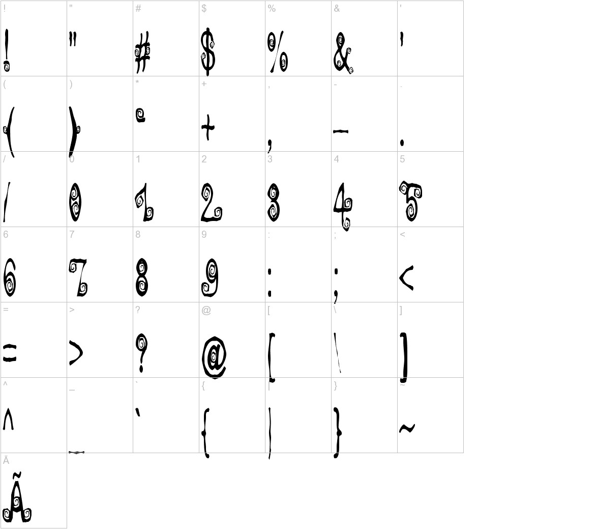 Lyarith characters
