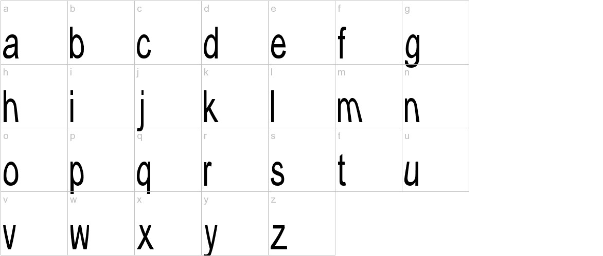 Typical ABC lowercase