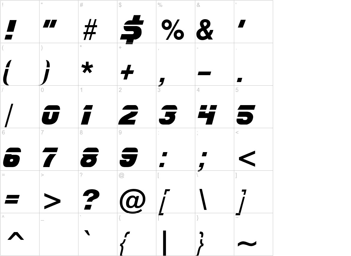 Blade Runner Movie Font characters