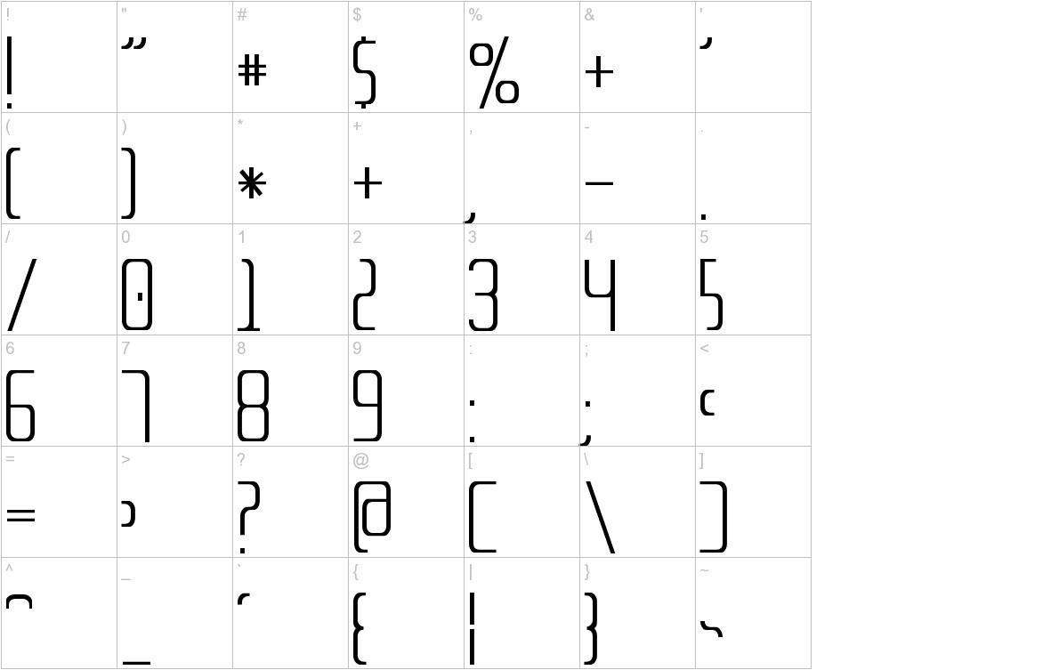 Meta Language characters