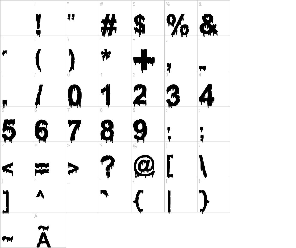 WOODCUTTER DRIPPING CLASSIC FONT characters