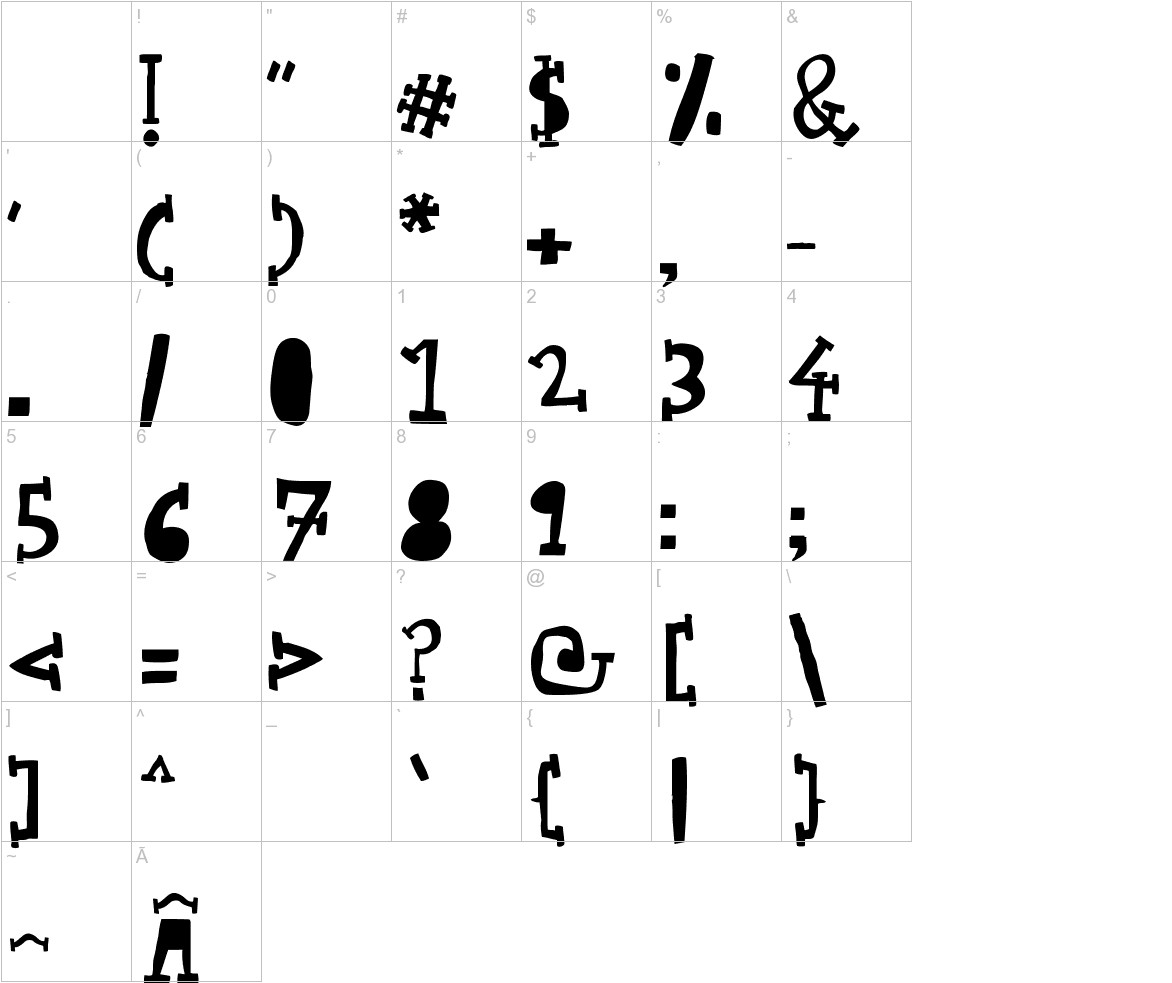 woodcutter TYPEWRITTER characters