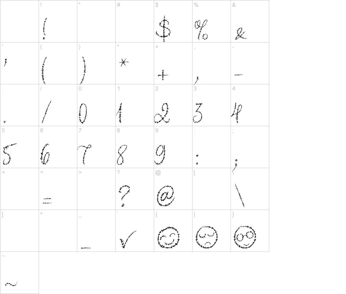 Yore script  characters