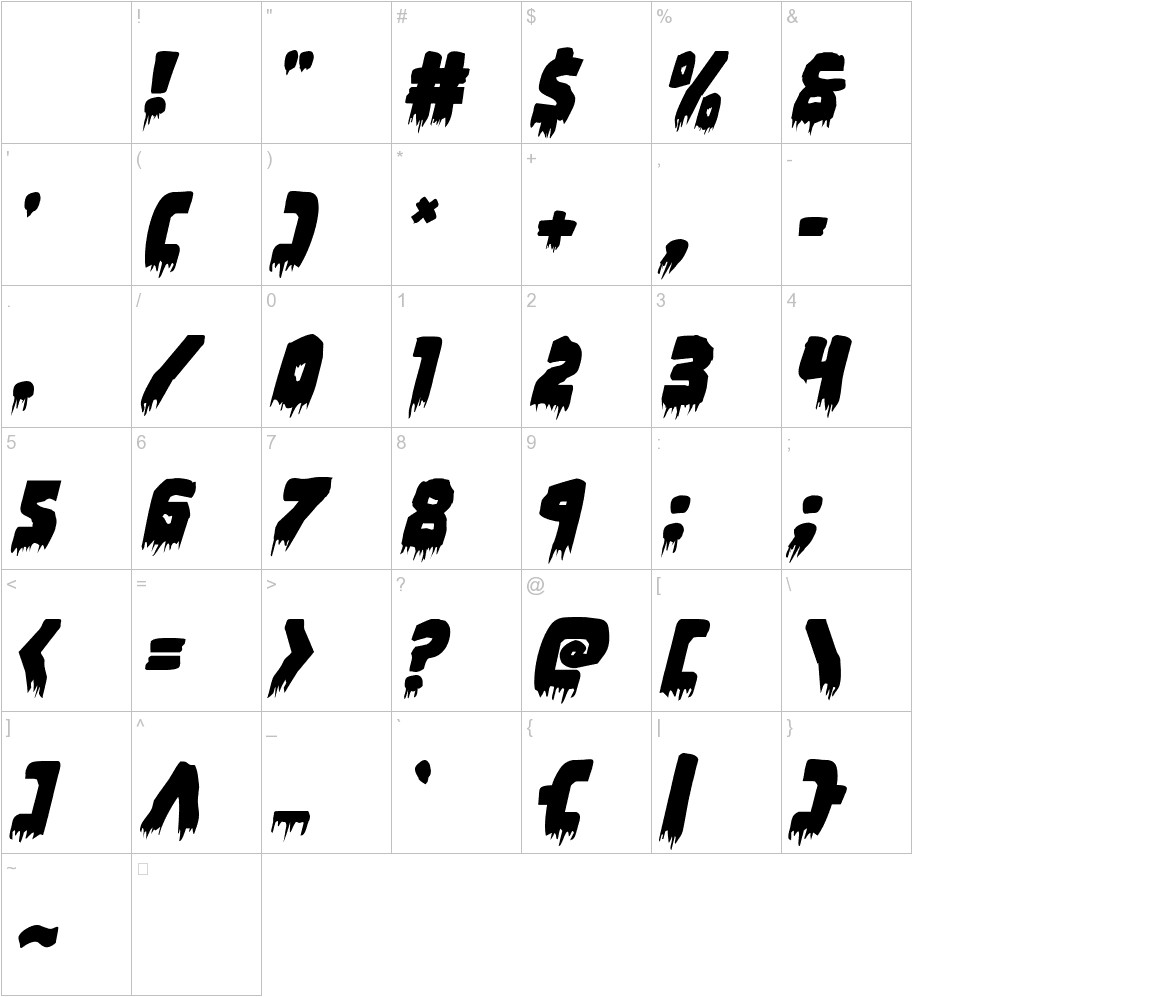 Zombie Control Italic characters