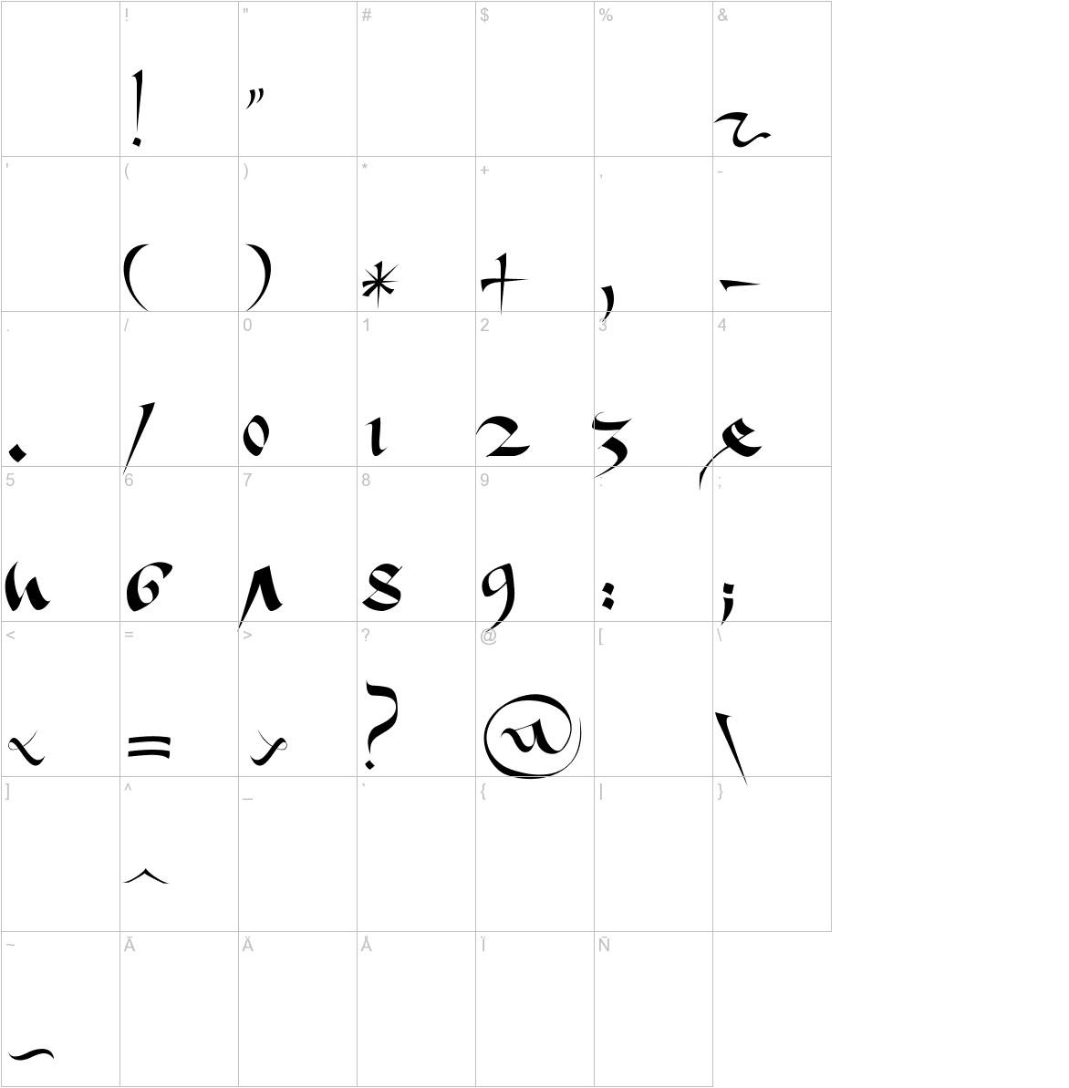 1413 Cursive characters