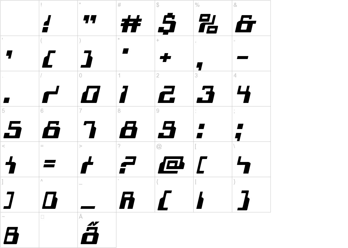 1968 Odyssey Expanded Italic characters