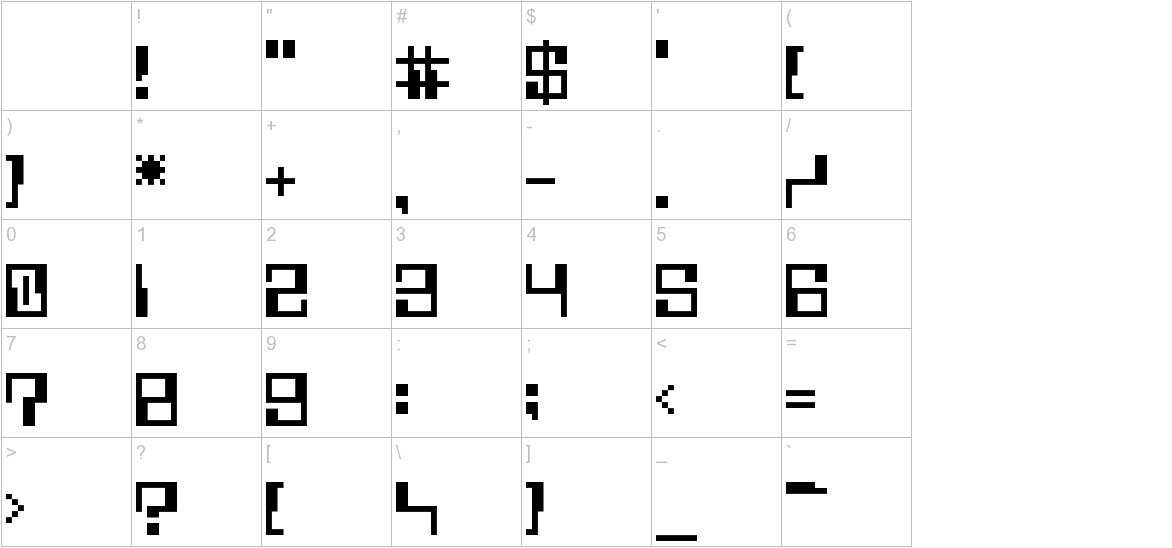 5Computerized characters