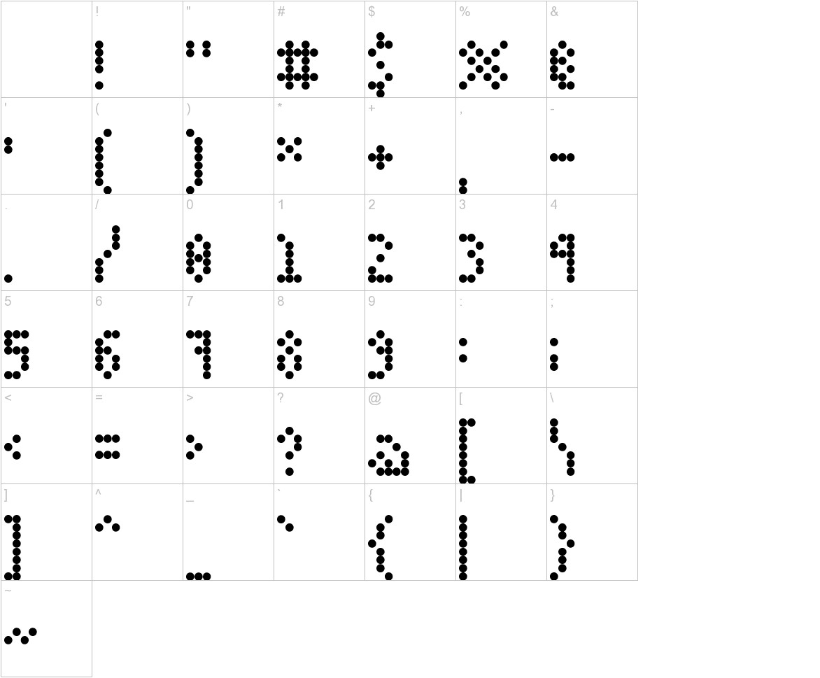 5Dotmatrix 1979 characters
