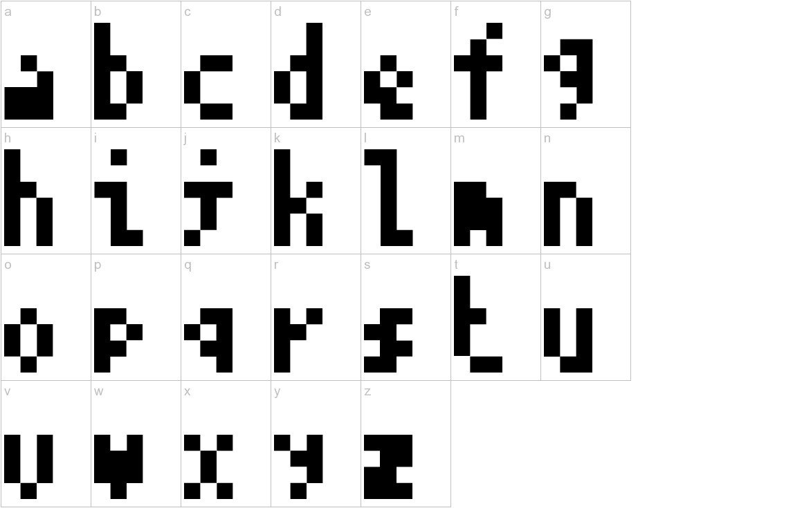 5Monopix lowercase