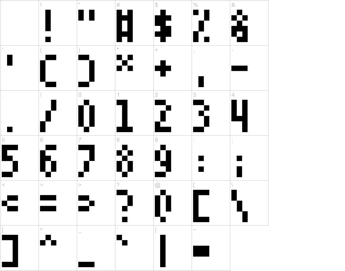 5Monopix characters