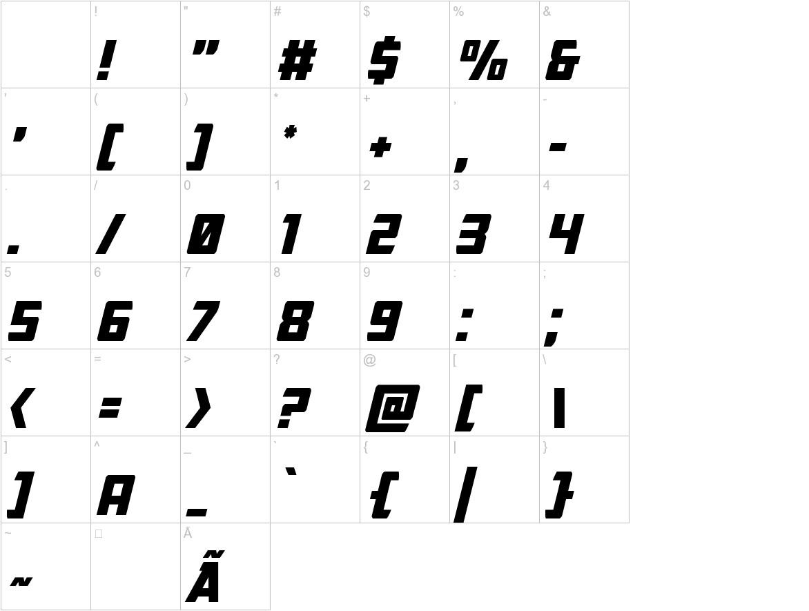 Buchanan Italic characters