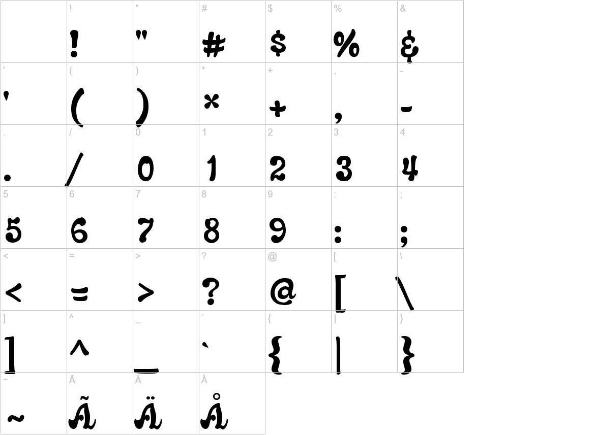 Knud characters