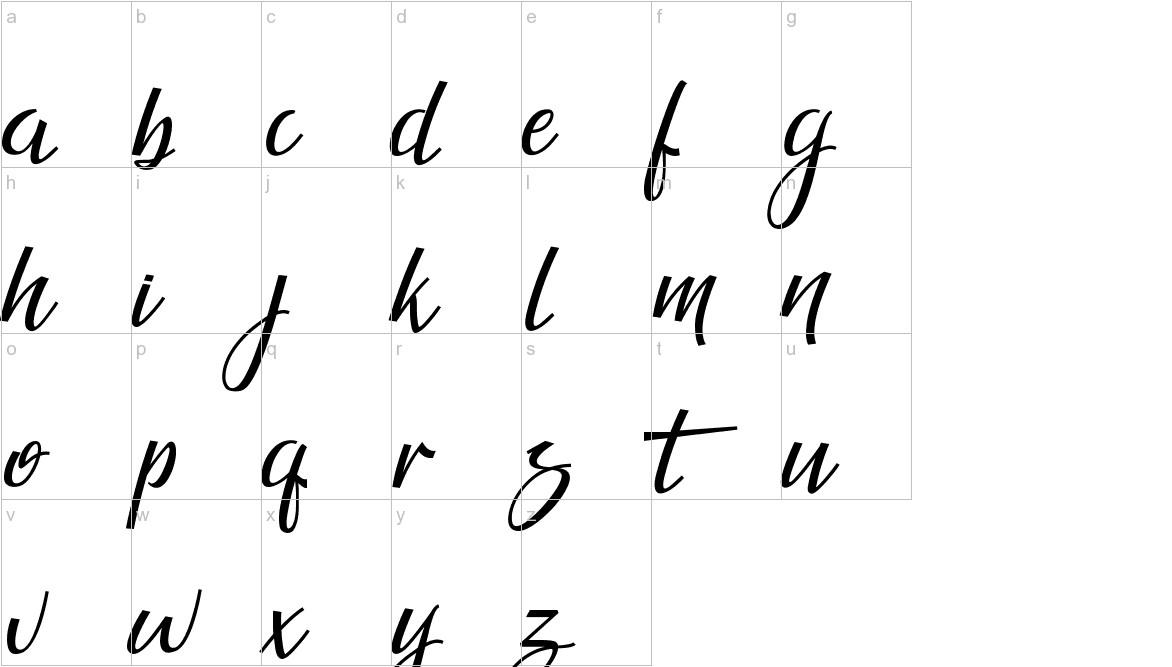 Guarddilla Typeface Demo lowercase