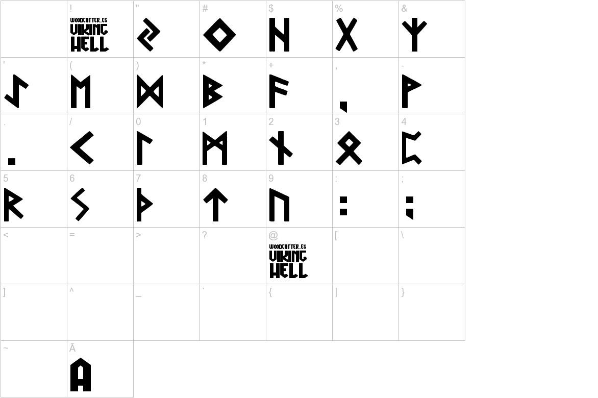 Viking Hell characters