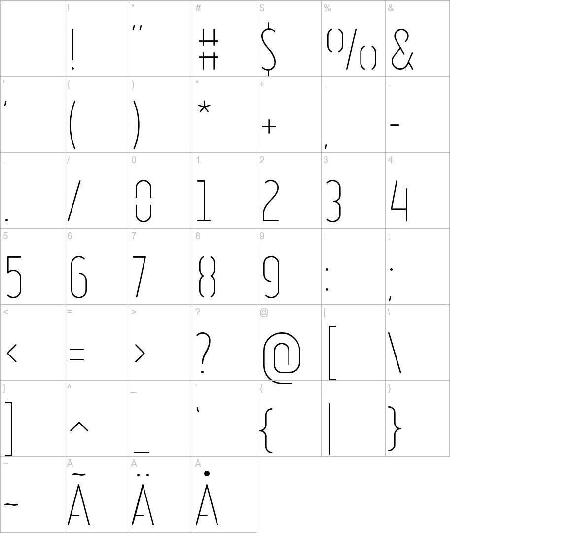 Ruler Stencil Thin characters