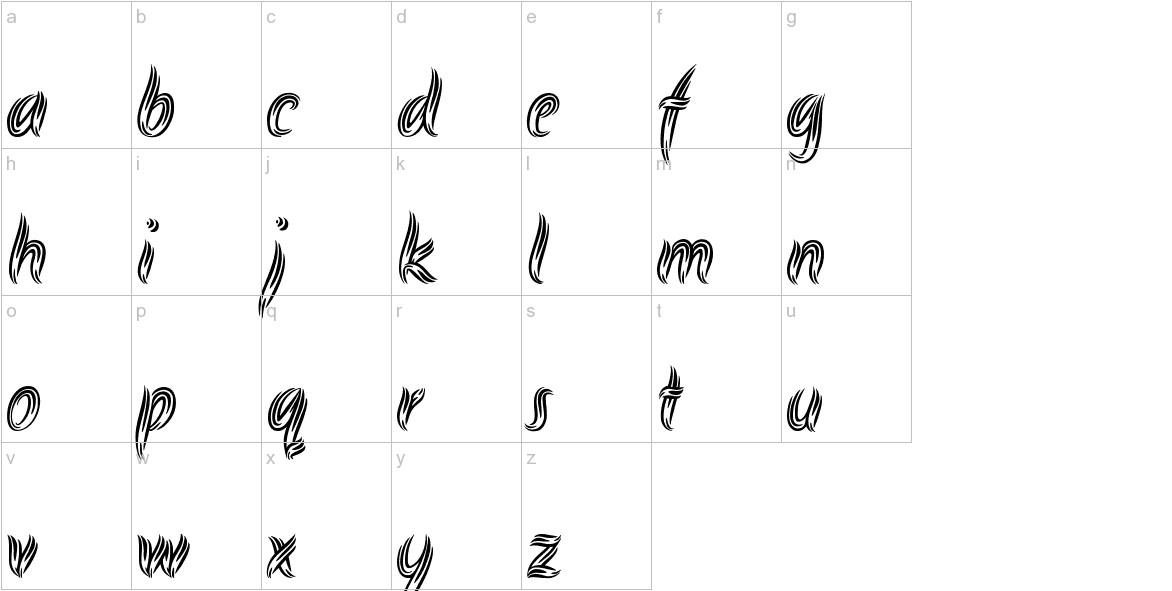Akronim lowercase