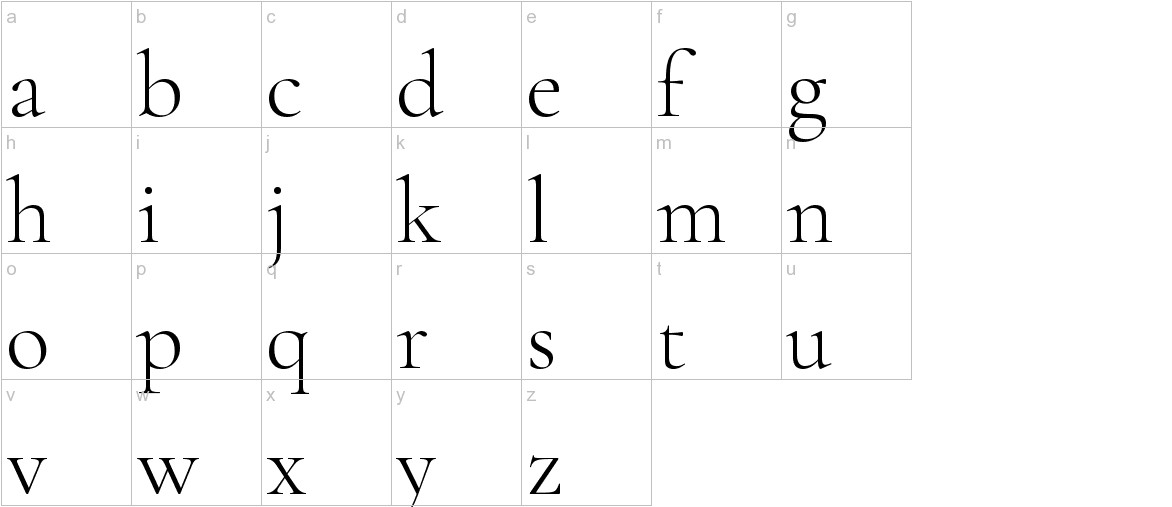 Cormorant Garamond lowercase