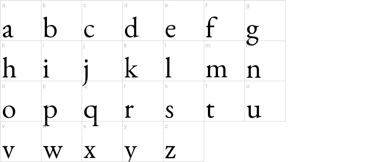 EB Garamond lowercase