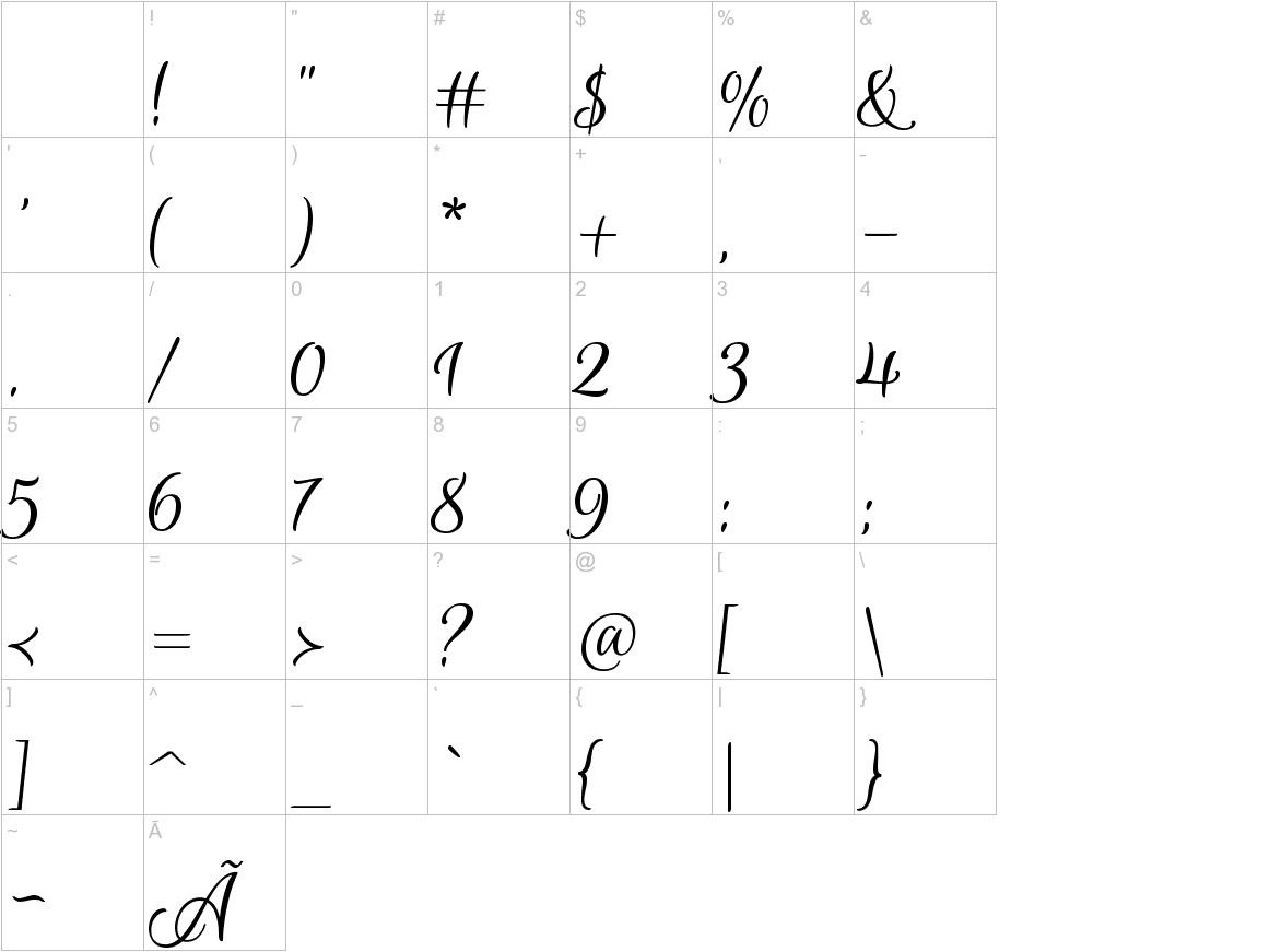 Euphoria Script characters