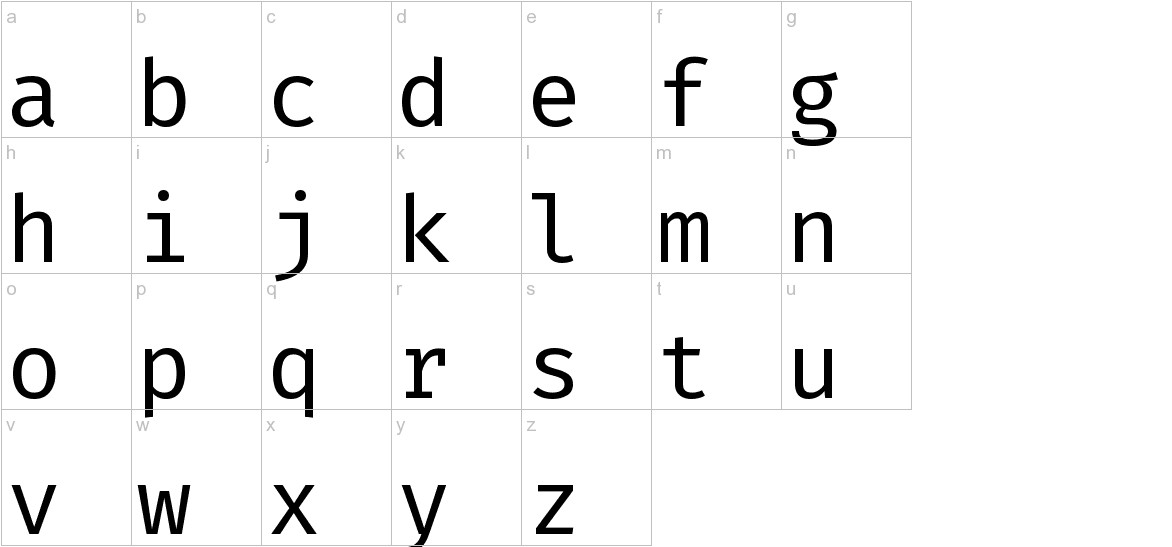 Fira Mono lowercase